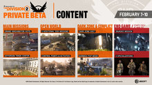 The Division 2: Private Beta details - Private Beta Content & Schedule