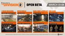 The Division 2 : la béta ouverte arrive - Open Beta Content